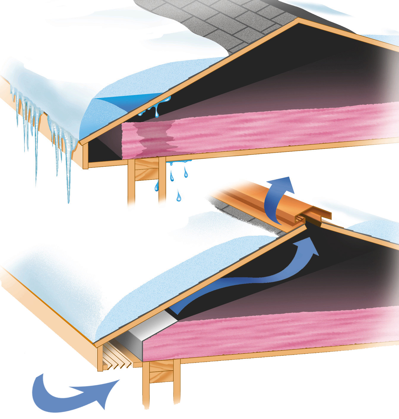 Ice Dams Graphic