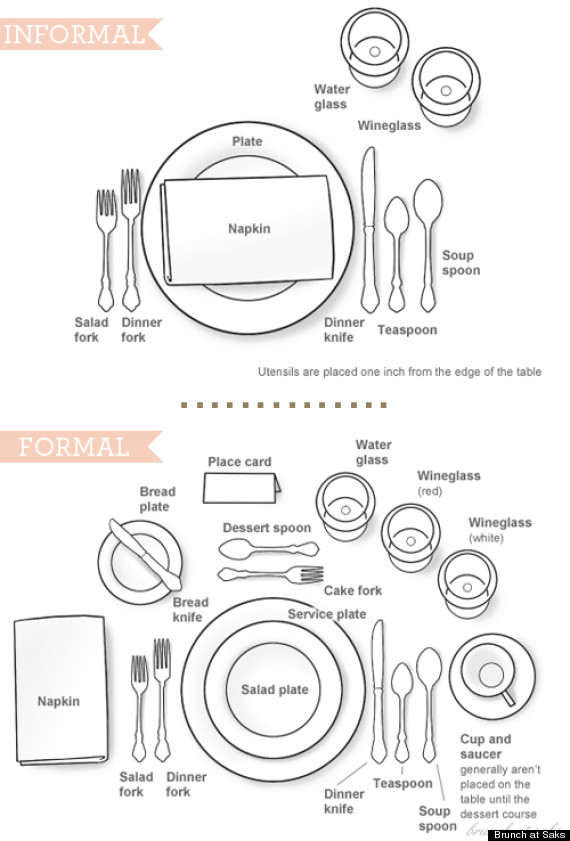 how-to-set-a-table-graphic